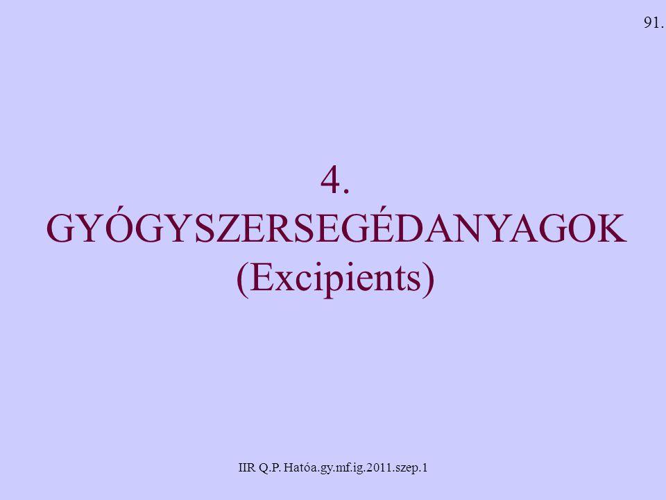 4. GYÓGYSZERSEGÉDANYAGOK (Excipients)