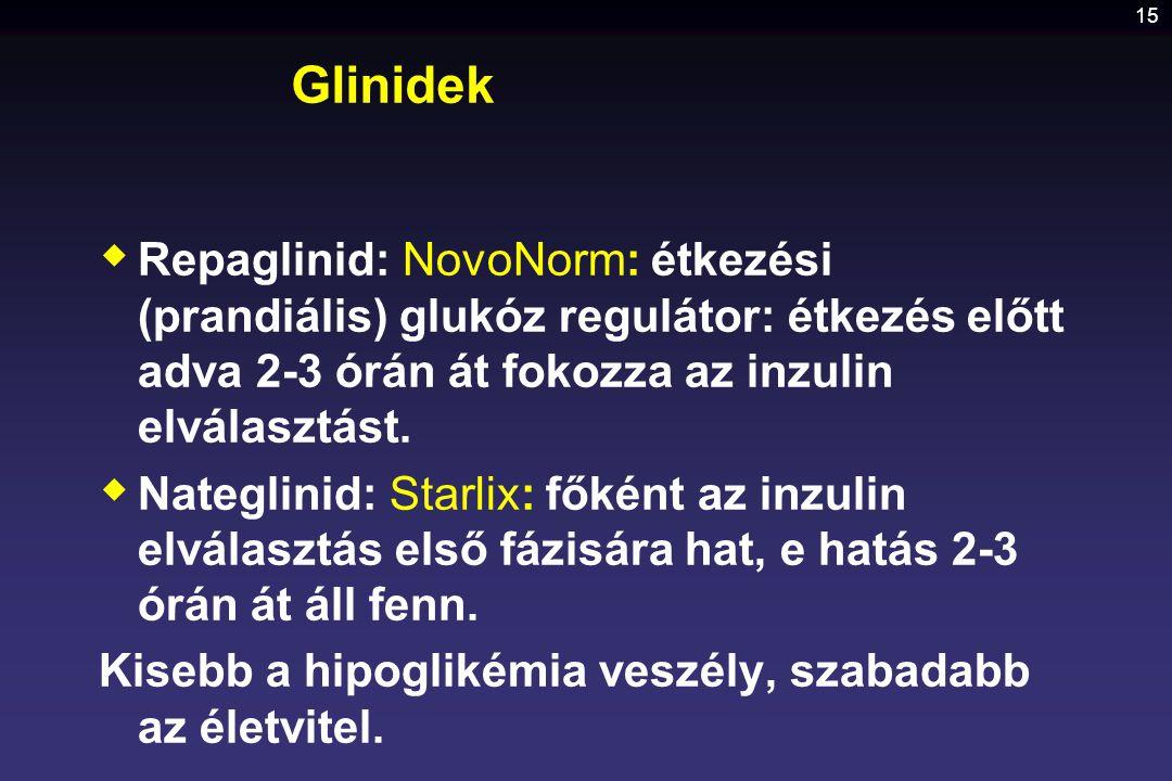 Glinidek Repaglinid: NovoNorm: étkezési (prandiális) glukóz regulátor: étkezés előtt adva 2-3 órán át fokozza az inzulin elválasztást.