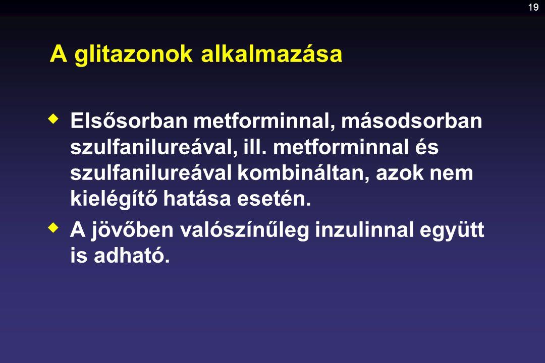 A glitazonok alkalmazása