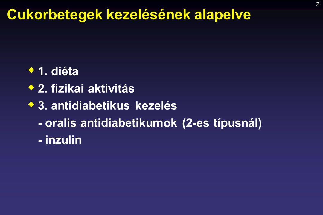 Cukorbetegek kezelésének alapelve