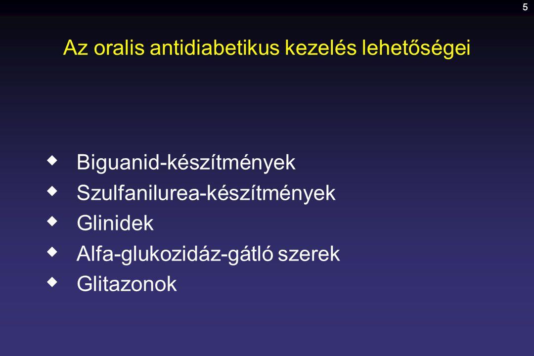 Az oralis antidiabetikus kezelés lehetőségei