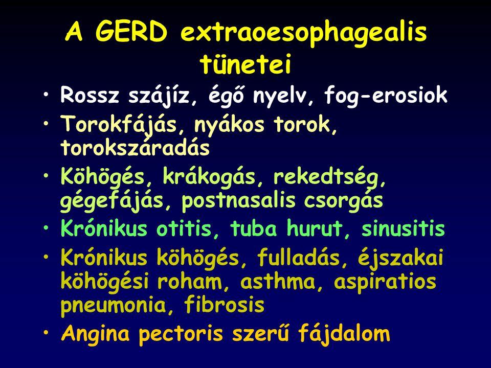 A GERD extraoesophagealis tünetei