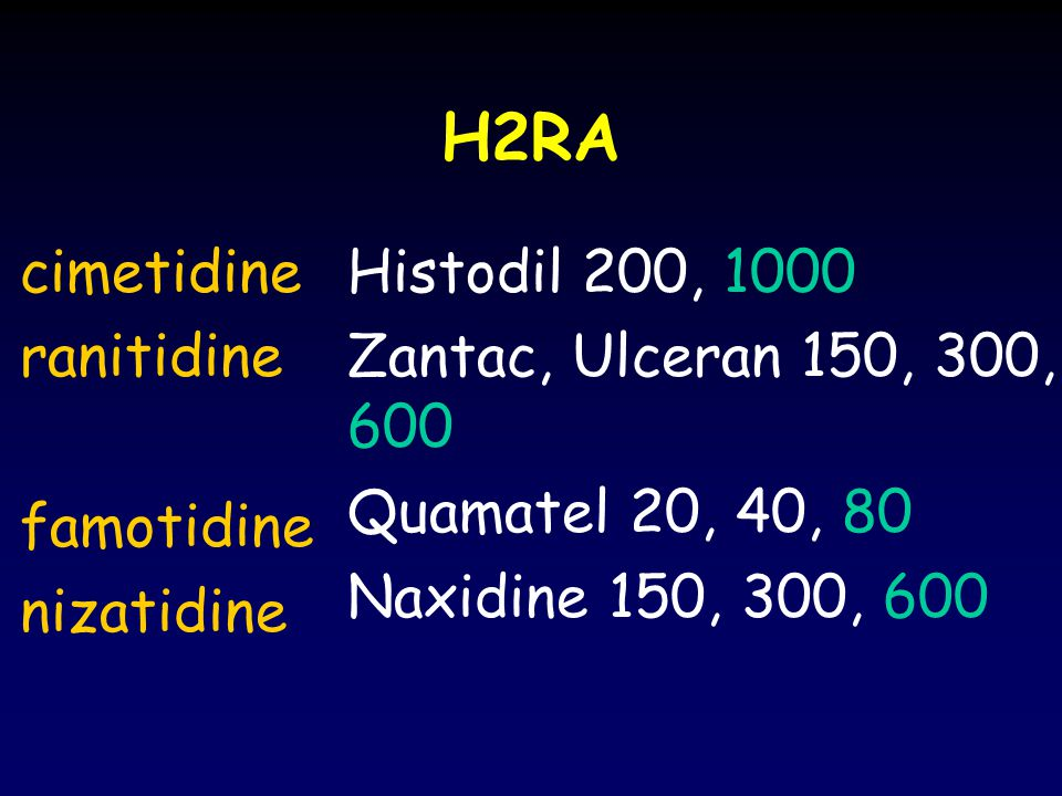 H2RA cimetidine ranitidine famotidine nizatidine Histodil 200, 1000