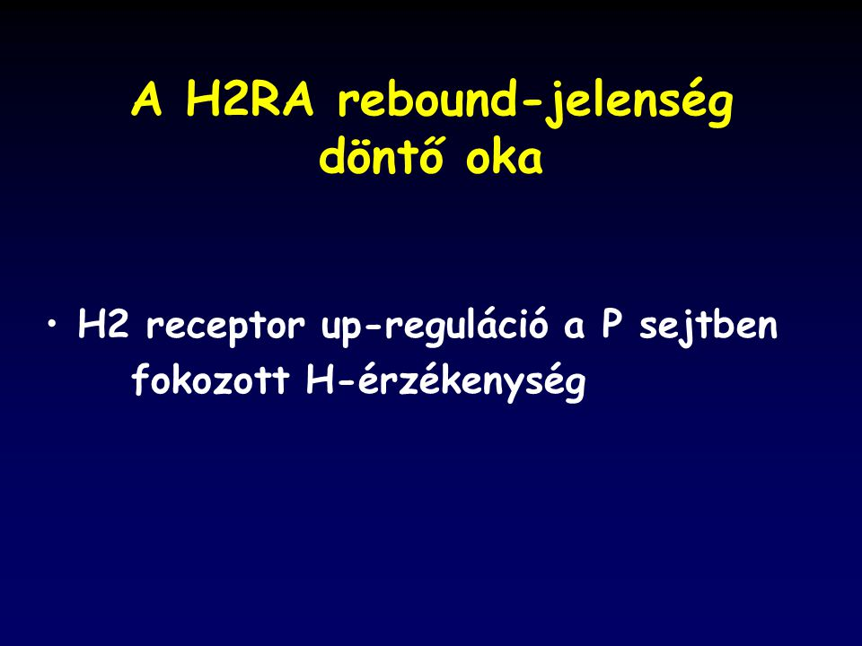 A H2RA rebound-jelenség döntő oka