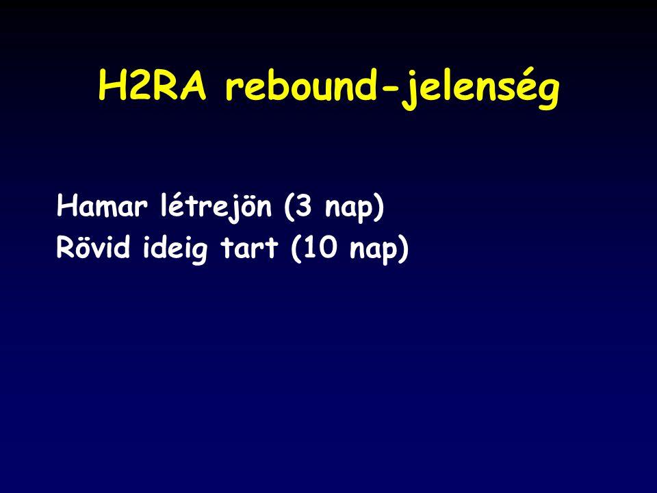 H2RA rebound-jelenség Hamar létrejön (3 nap) Rövid ideig tart (10 nap)