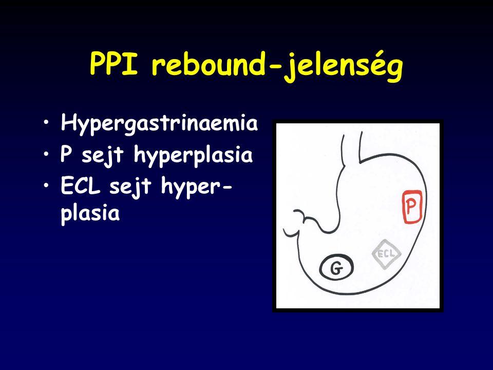 PPI rebound-jelenség Hypergastrinaemia P sejt hyperplasia