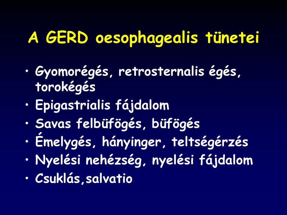 A GERD oesophagealis tünetei