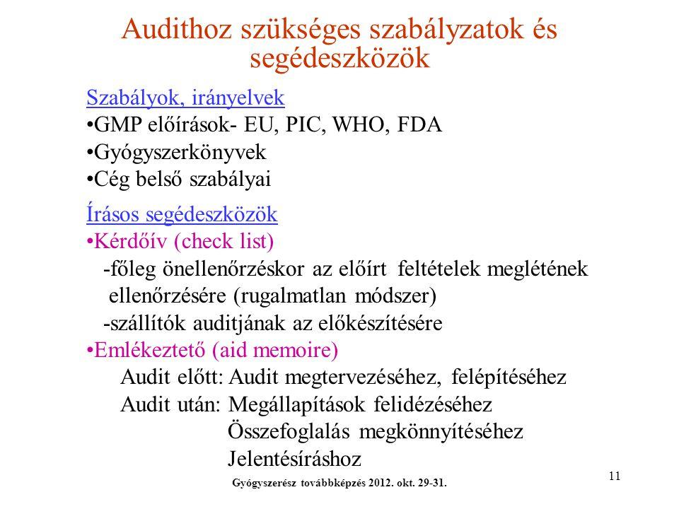 Audithoz szükséges szabályzatok és segédeszközök