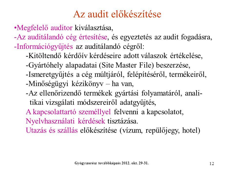 Az audit előkészítése Megfelelő auditor kiválasztása,