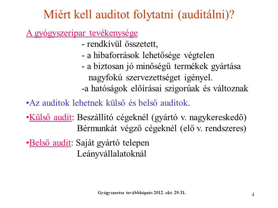 Miért kell auditot folytatni (auditálni)