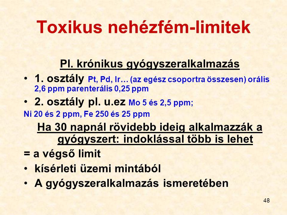 Toxikus nehézfém-limitek
