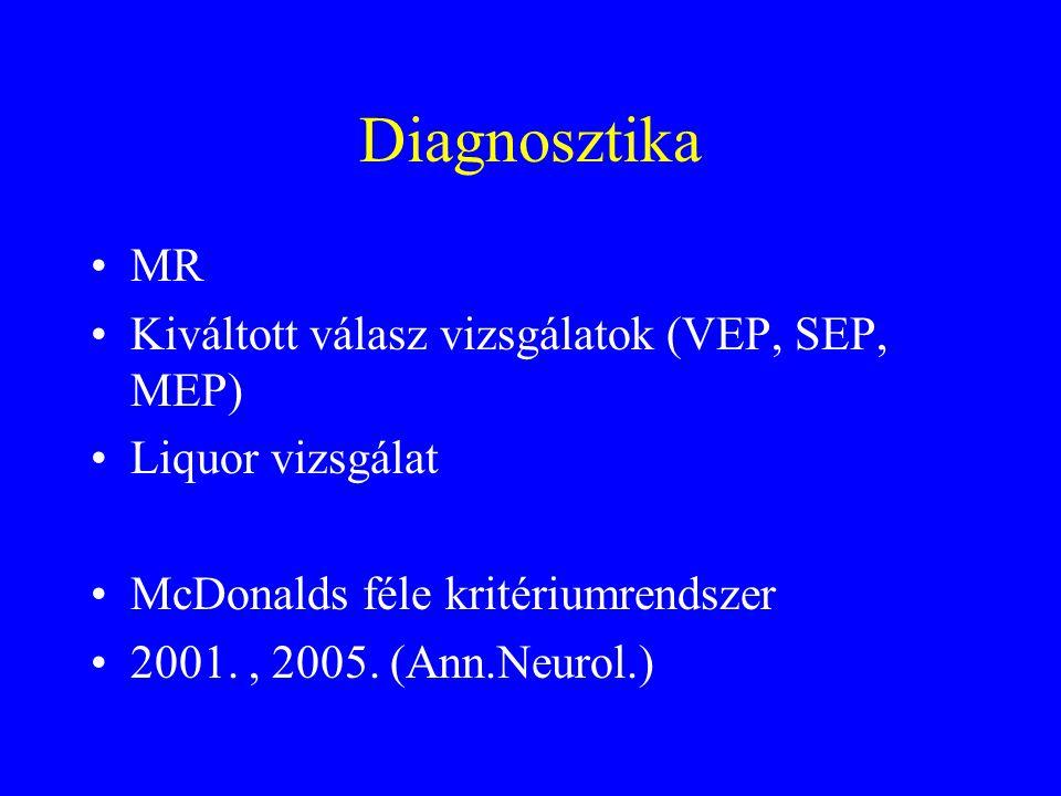 Diagnosztika MR Kiváltott válasz vizsgálatok (VEP, SEP, MEP)