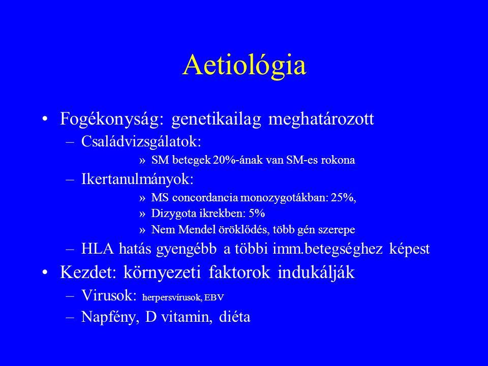 Aetiológia Fogékonyság: genetikailag meghatározott