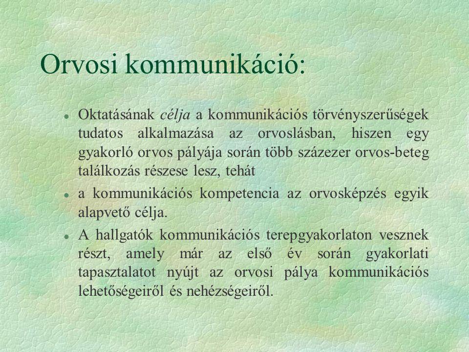 Orvosi kommunikáció: