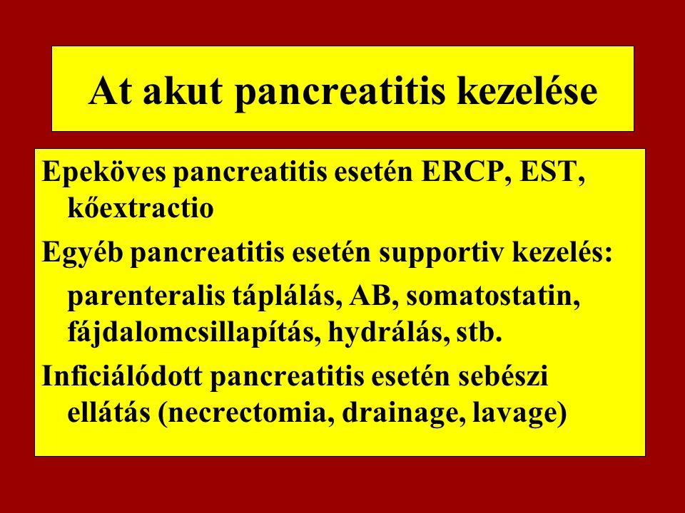 At akut pancreatitis kezelése