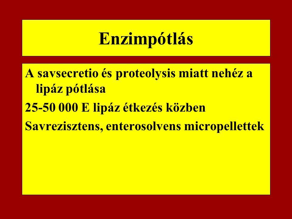 Enzimpótlás A savsecretio és proteolysis miatt nehéz a lipáz pótlása