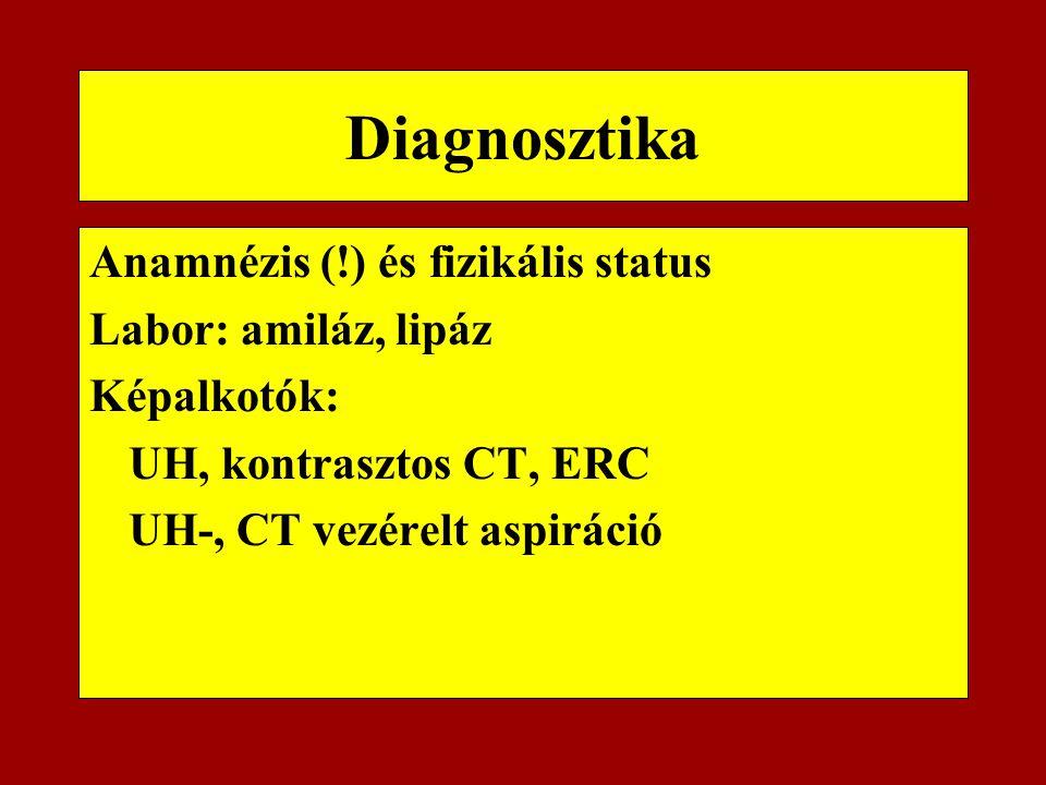 Diagnosztika Anamnézis (!) és fizikális status Labor: amiláz, lipáz