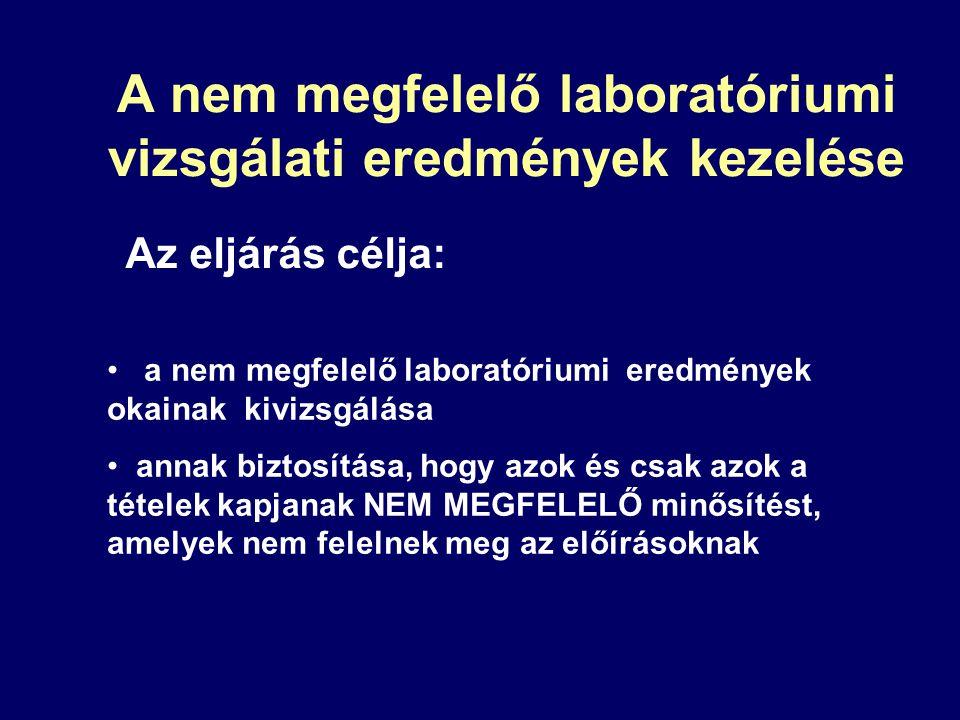 A nem megfelelő laboratóriumi vizsgálati eredmények kezelése