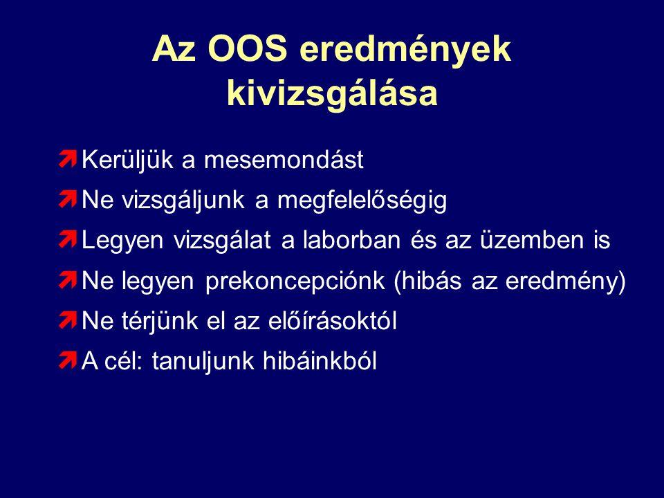 Az OOS eredmények kivizsgálása