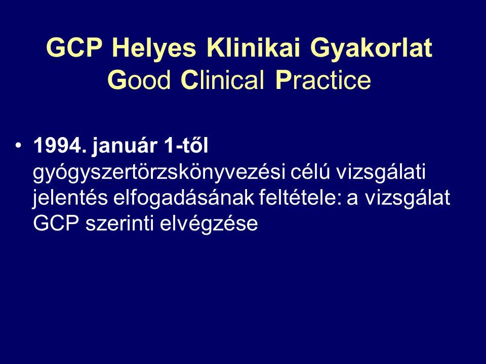 GCP Helyes Klinikai Gyakorlat Good Clinical Practice