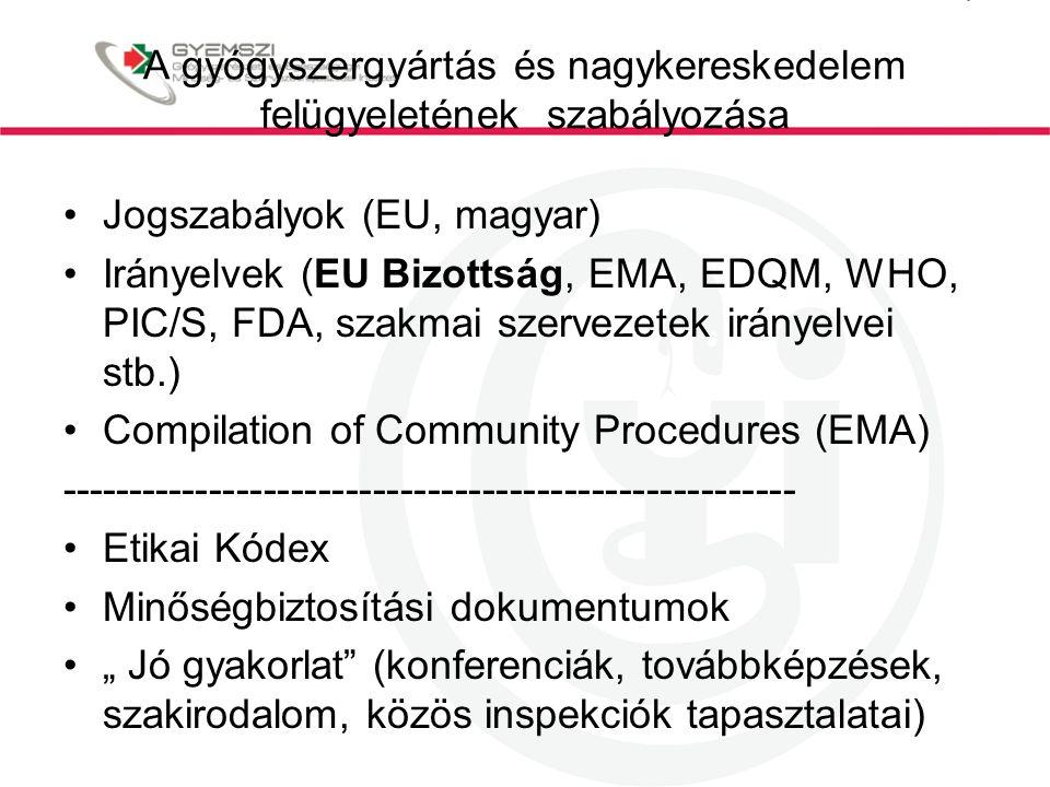 A gyógyszergyártás és nagykereskedelem felügyeletének szabályozása