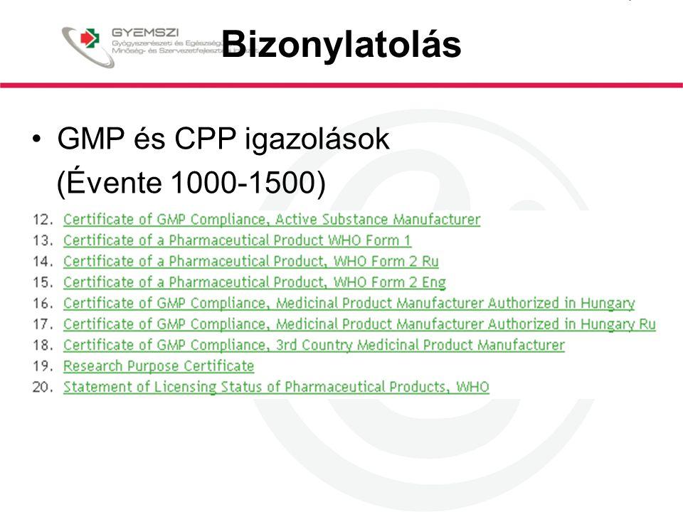 Bizonylatolás GMP és CPP igazolások (Évente 1000-1500)