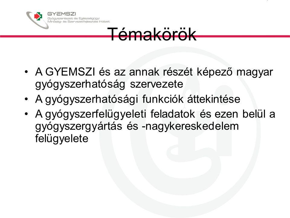 Témakörök A GYEMSZI és az annak részét képező magyar gyógyszerhatóság szervezete. A gyógyszerhatósági funkciók áttekintése.