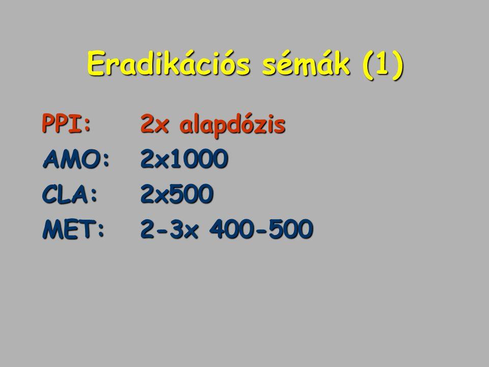 Eradikációs sémák (1) PPI: 2x alapdózis AMO: 2x1000 CLA: 2x500