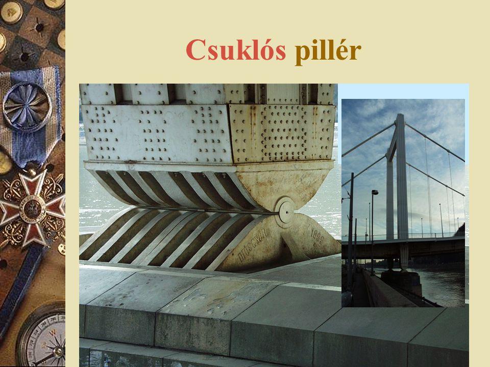 IV02_8.ppt Csuklós pillér