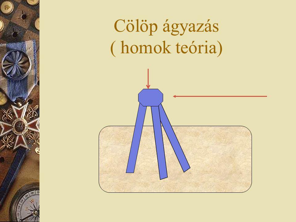 Cölöp ágyazás ( homok teória)