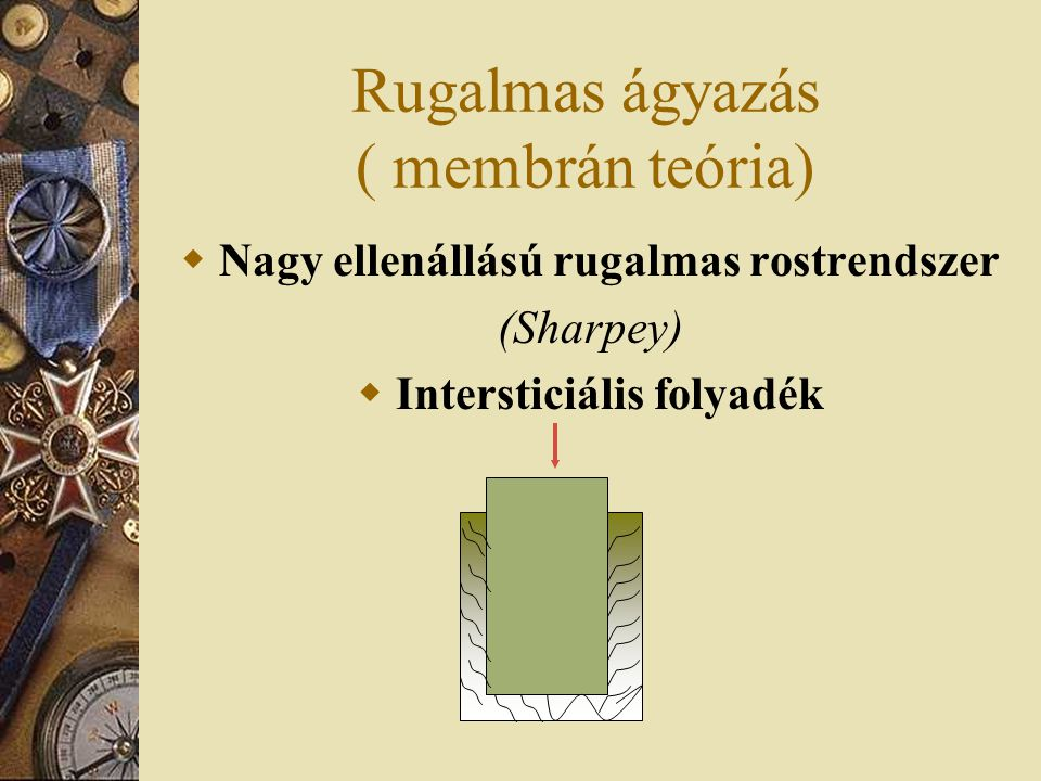 Rugalmas ágyazás ( membrán teória)