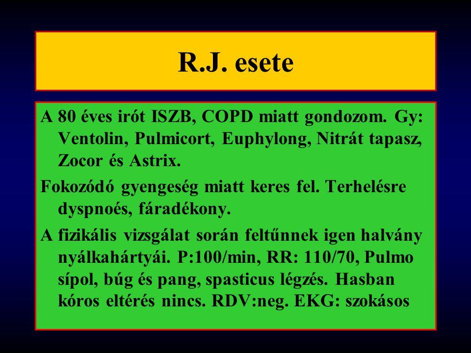 R.J. esete A 80 éves irót ISZB, COPD miatt gondozom. Gy: Ventolin, Pulmicort, Euphylong, Nitrát tapasz, Zocor és Astrix.