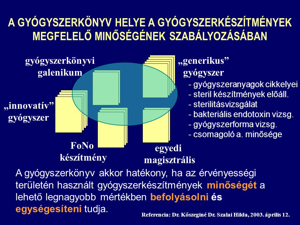 Referencia: Dr. Kőszeginé Dr. Szalai Hilda, 2003. április 12.