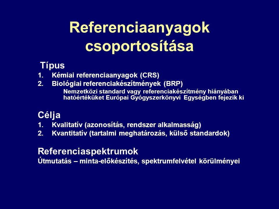 Referenciaanyagok csoportosítása