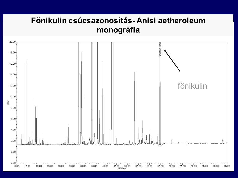 Fönikulin csúcsazonosítás- Anisi aetheroleum