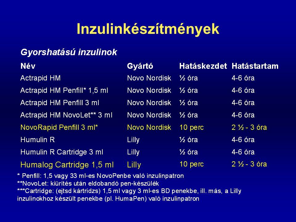 Inzulinkészítmények