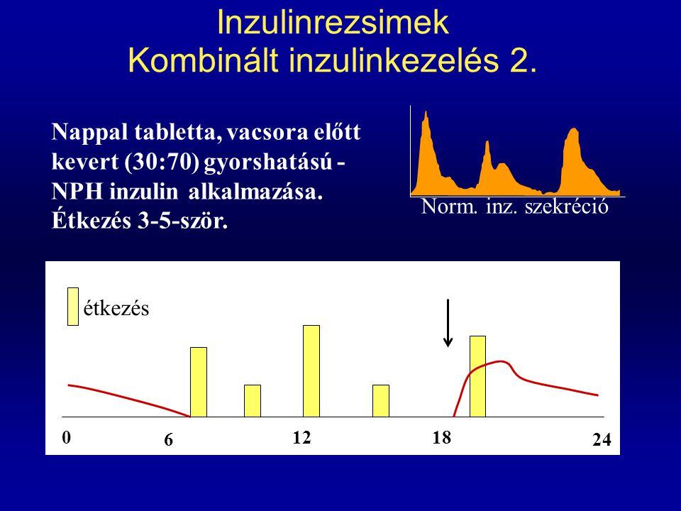 Inzulinrezsimek Kombinált inzulinkezelés 2.