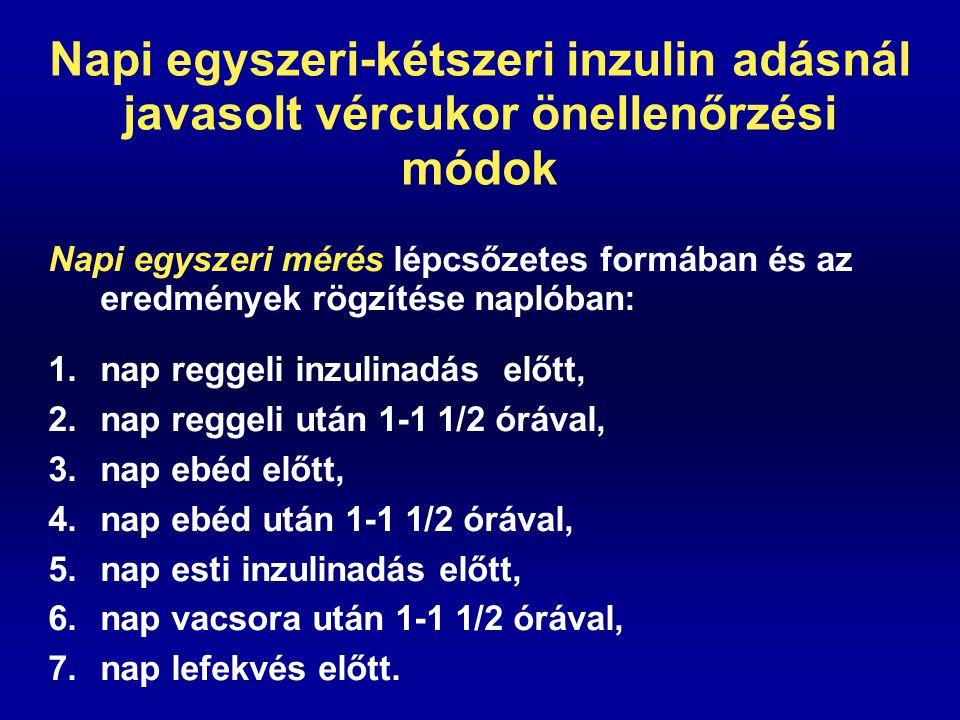 Napi egyszeri-kétszeri inzulin adásnál javasolt vércukor önellenőrzési módok