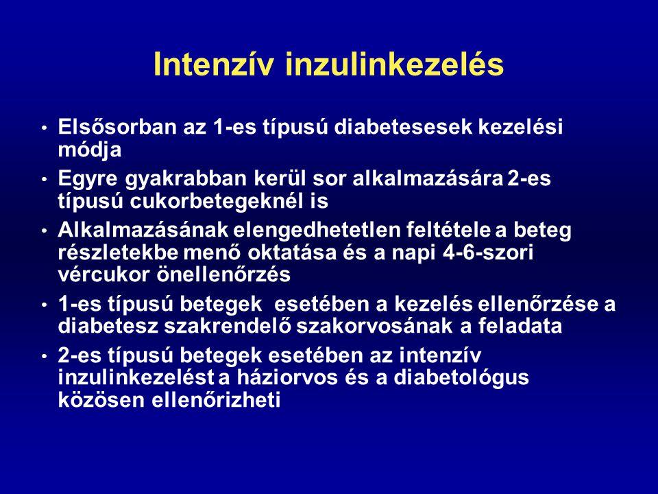 Intenzív inzulinkezelés