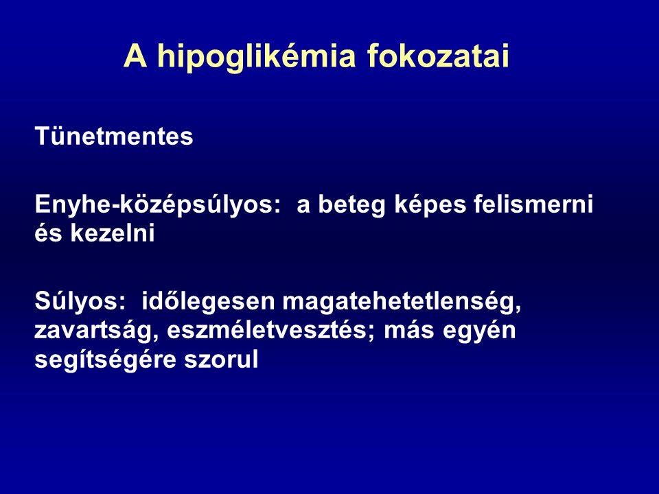 A hipoglikémia fokozatai