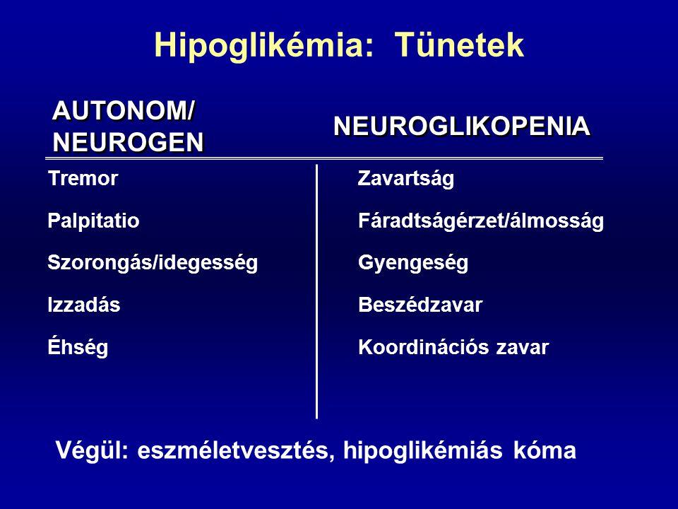 Hipoglikémia: Tünetek