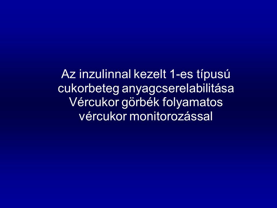 Az inzulinnal kezelt 1-es típusú cukorbeteg anyagcserelabilitása Vércukor görbék folyamatos vércukor monitorozással