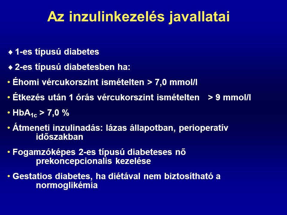 Az inzulinkezelés javallatai