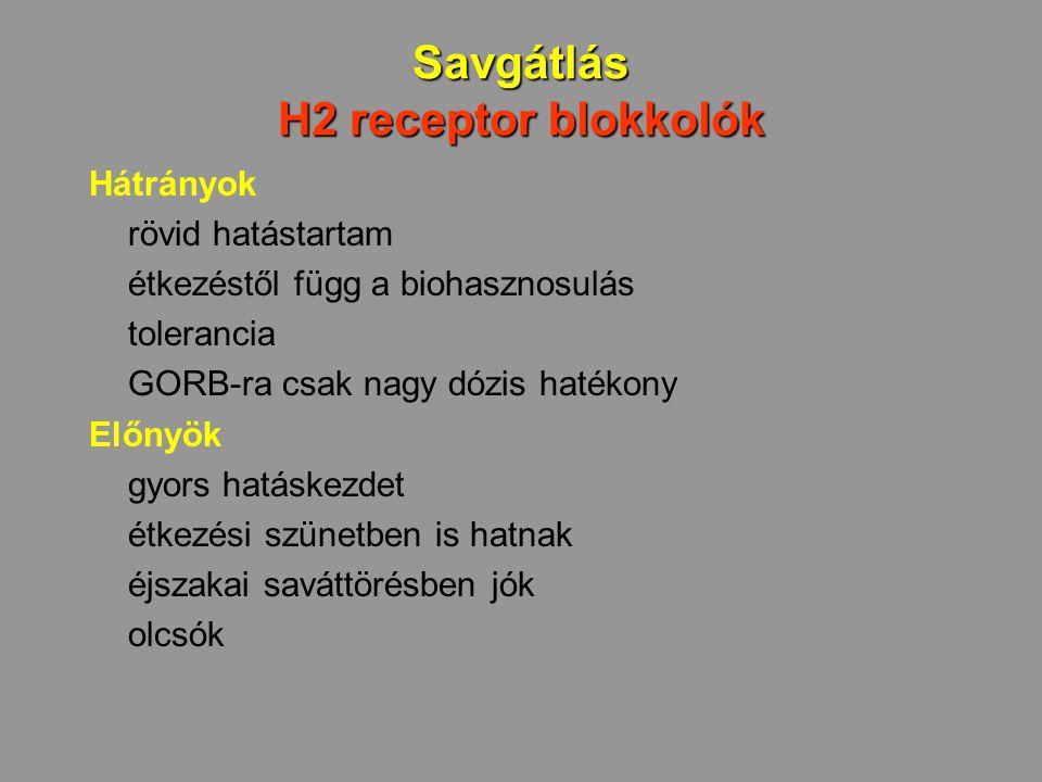 Savgátlás H2 receptor blokkolók