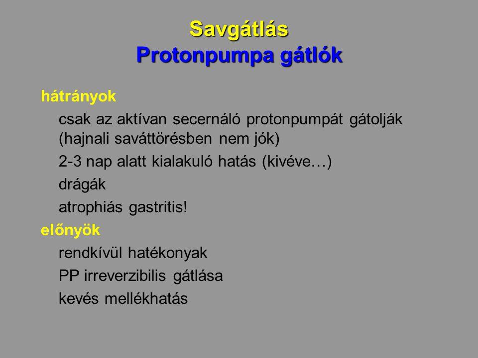 Savgátlás Protonpumpa gátlók