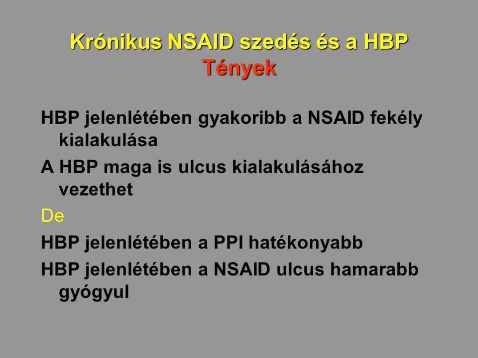 Krónikus NSAID szedés és a HBP Tények
