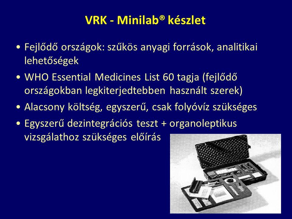 VRK - Minilab® készlet Fejlődő országok: szűkös anyagi források, analitikai lehetőségek.