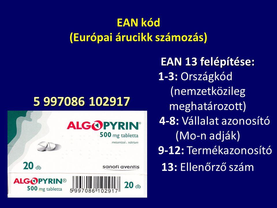 EAN kód (Európai árucikk számozás)