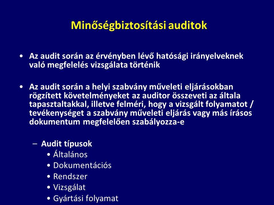 Minőségbiztosítási auditok