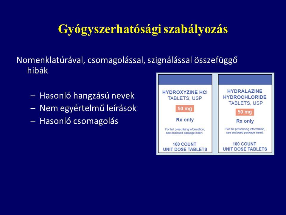 Gyógyszerhatósági szabályozás